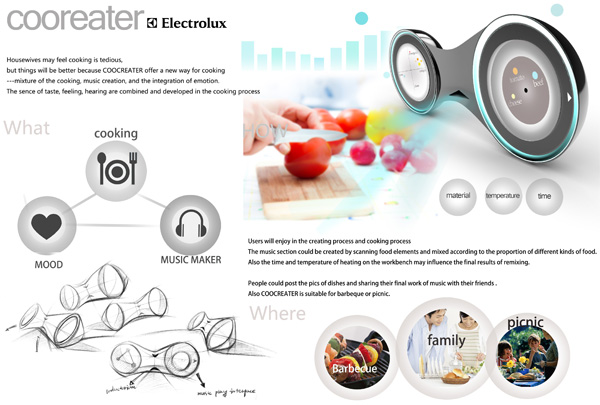 Electrolux COOCREATER – Cooking Process Device by Yu Yi