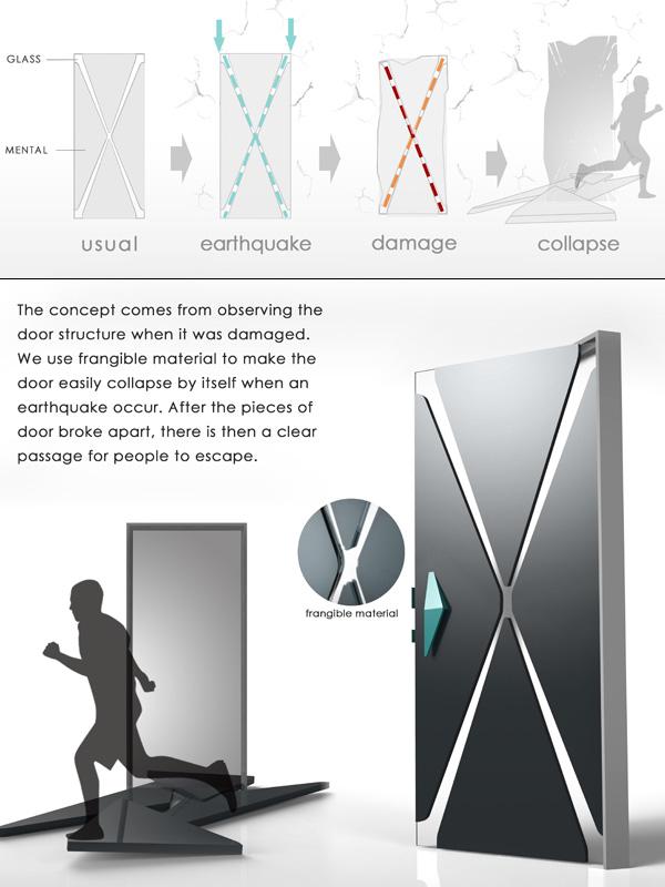 خلاقیت برای مقابله با زلزله،درب ضد زلزله،طراحی خلاقانه