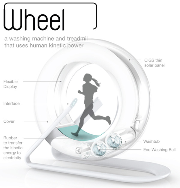 Wheel – Washing Machine by Si Hyeong Ryu