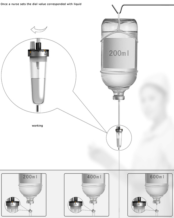 Easy Find - Reusable Medical Glass Infusion Bottle by Huang Mingguang, Li Fu & Wang HongLi