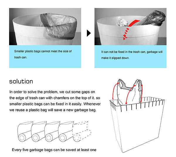 Finally … The Real Trash Can - image eco_trash2 on http://bestdesignews.com