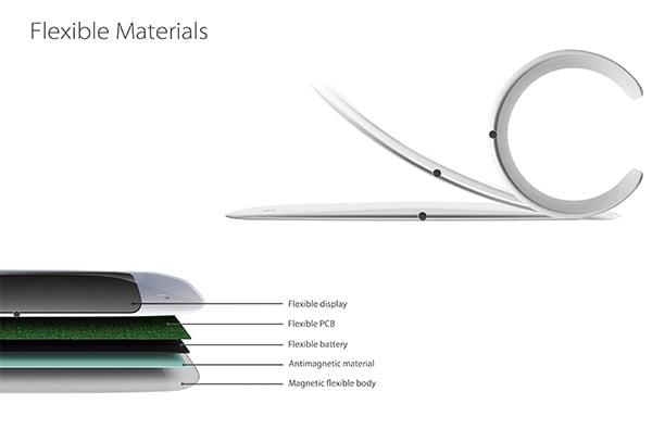 The Apple iWear - image iwear2 on http://bestdesignews.com