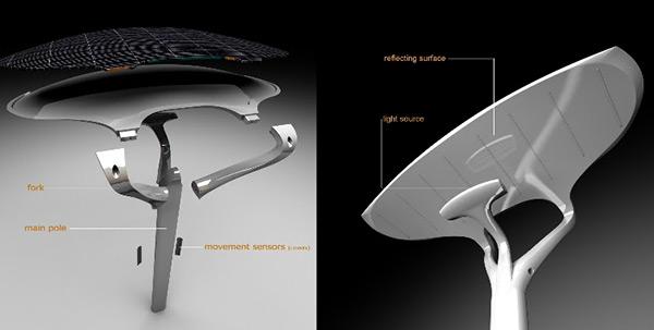 Solar Street Concept by Nikola Knezevic