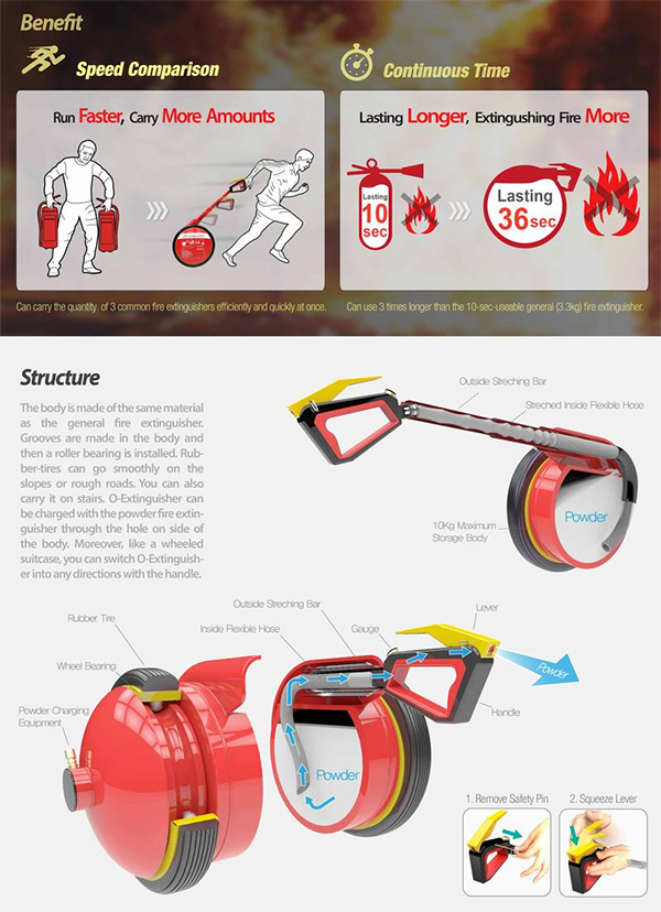Superfast Extinguisher