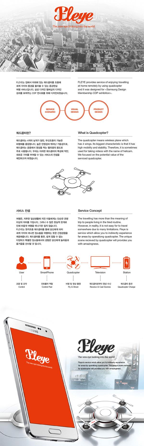 FLEYE Quadcopter by Kim Joongu, Choi Kyusung, Seo Won-kyoung, Kim Yeojin, Kwon Jina, Mun Heeseung and Park