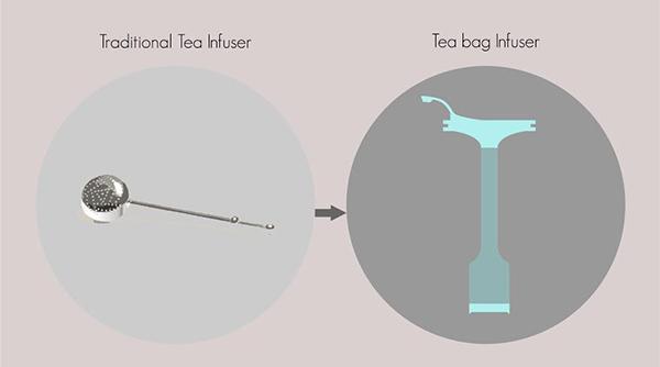 Tea-Bag Life Saver - image teabagmug_02 on http://bestdesignews.com