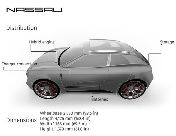 Petite Porsche SUV - image nassau_07 on http://bestdesignews.com