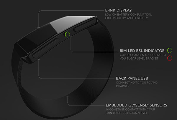 A Future Fit Band for Diabetes - image glycount_03 on http://bestdesignews.com