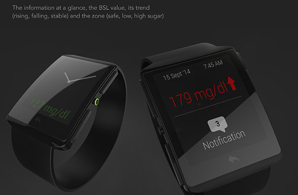 A Future Fit Band for Diabetes - image glycount_04 on http://bestdesignews.com