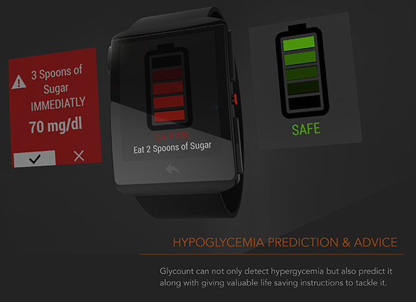 A Future Fit Band for Diabetes - image glycount_05 on http://bestdesignews.com