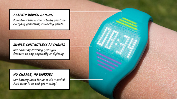 Kids Get Physical with Gaming - image powaband_02 on http://bestdesignews.com