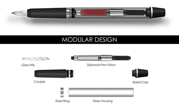 A Soy Latte for me and a Black Coffee for my pen - image wink_pen_2 on http://bestdesignews.com