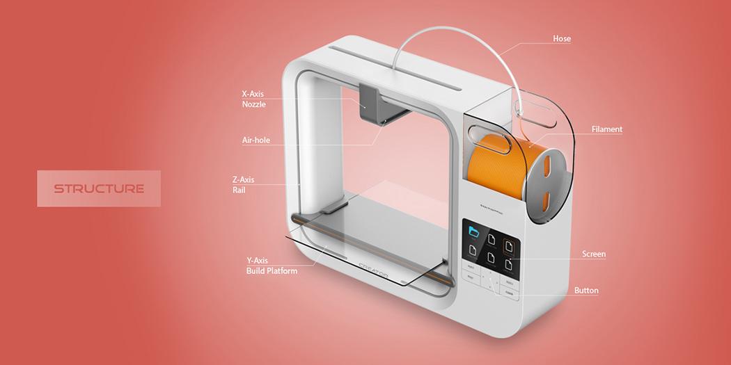 A Slimmer 3D Printer