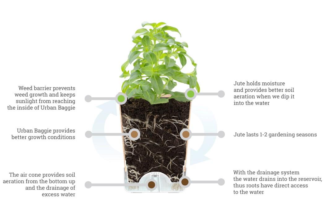 urban_planty_planter_2