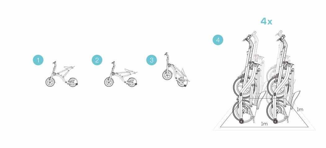 yunbike_cycle_2