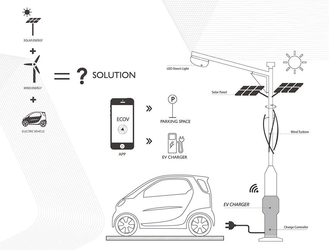 eco_charger_3