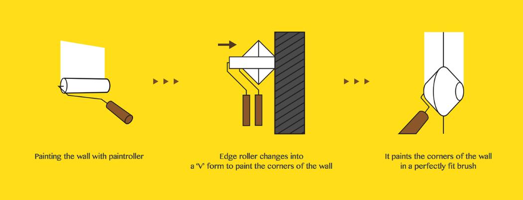 edge_roller_3