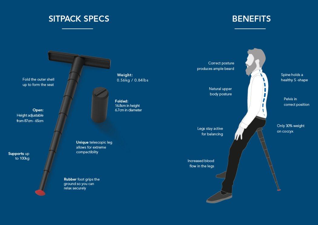 sitpack6