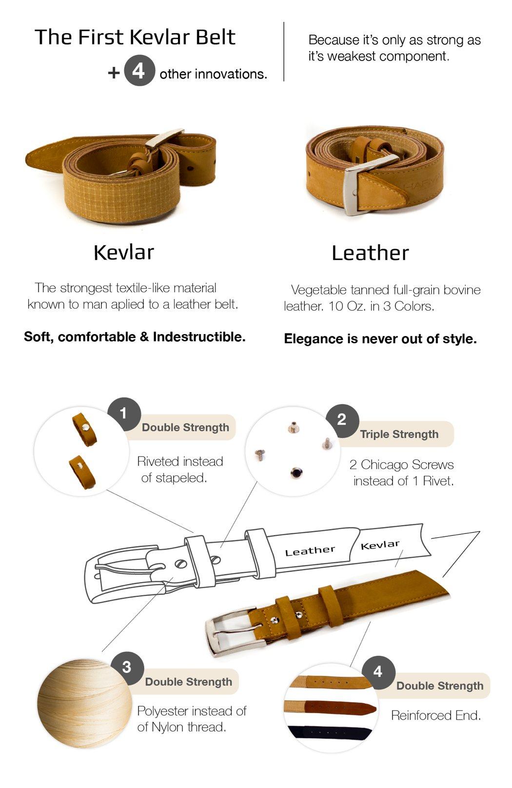 kevlar_leather3