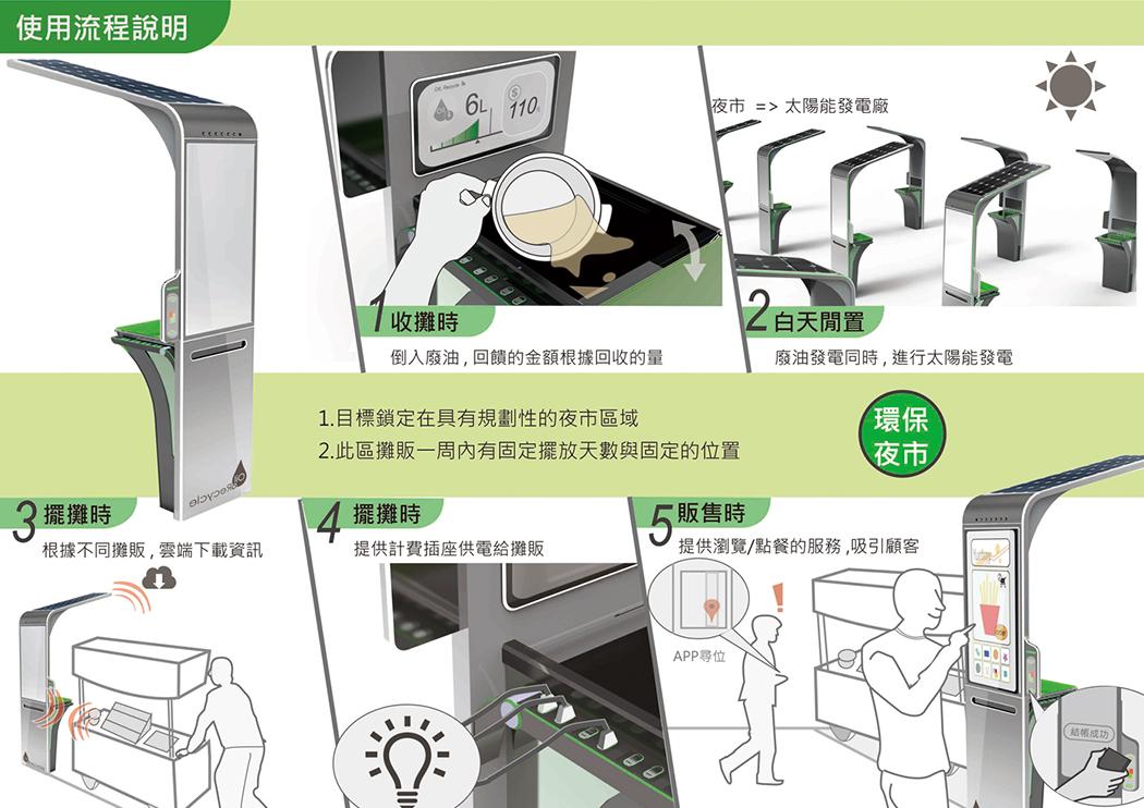 oil_recycle_kiosk_4