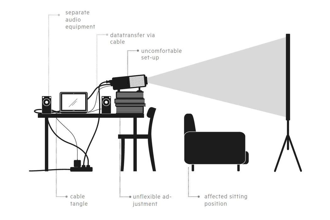 hal_projector7