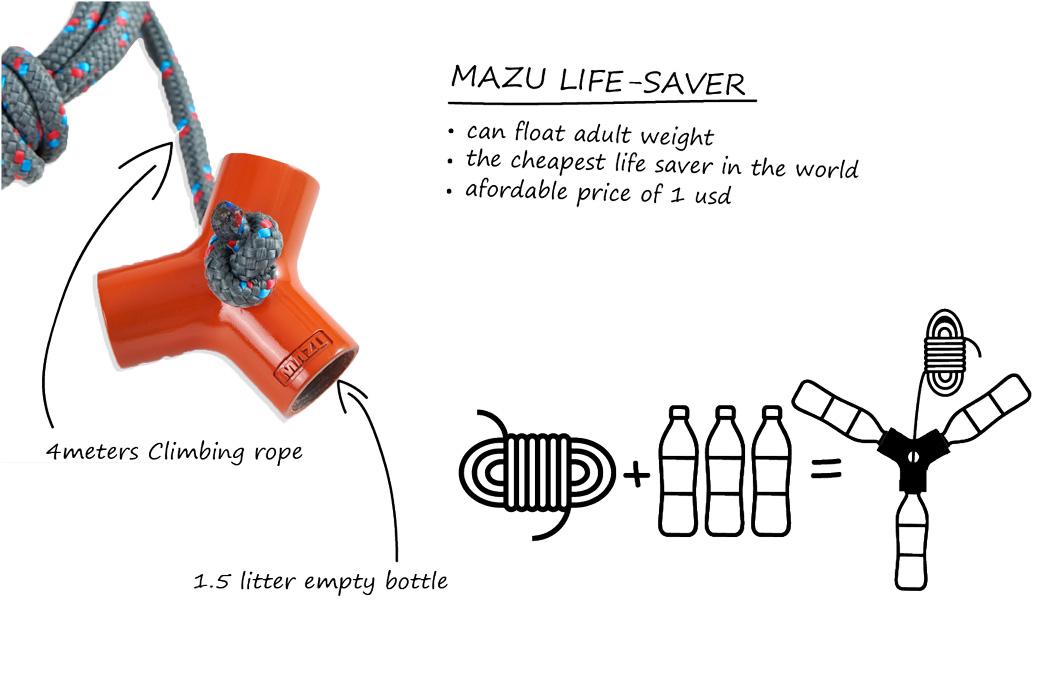 mazu_flotation_3