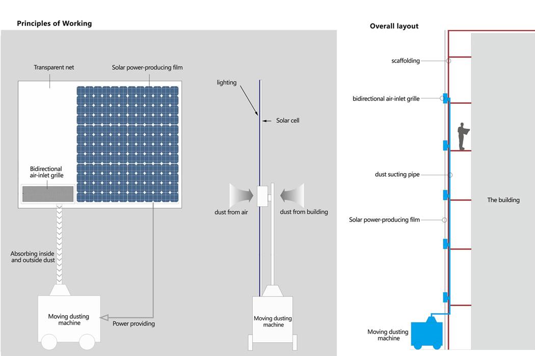 solar_dusting_fence_3