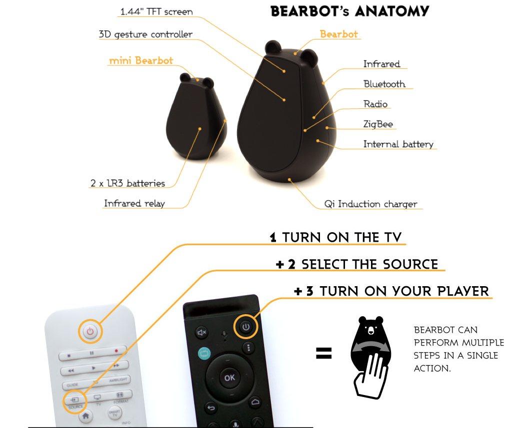 bearbot_5