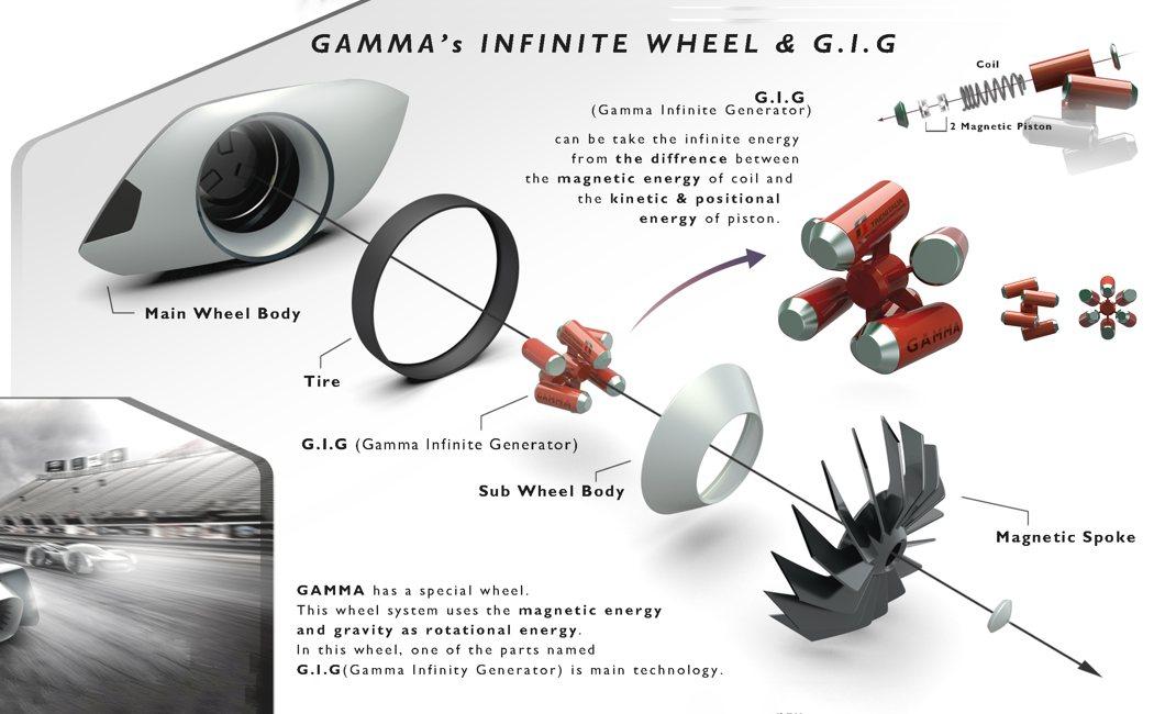 gamma_6