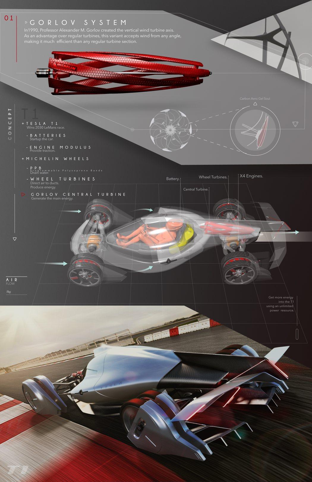 A 4 Turbine Tesla