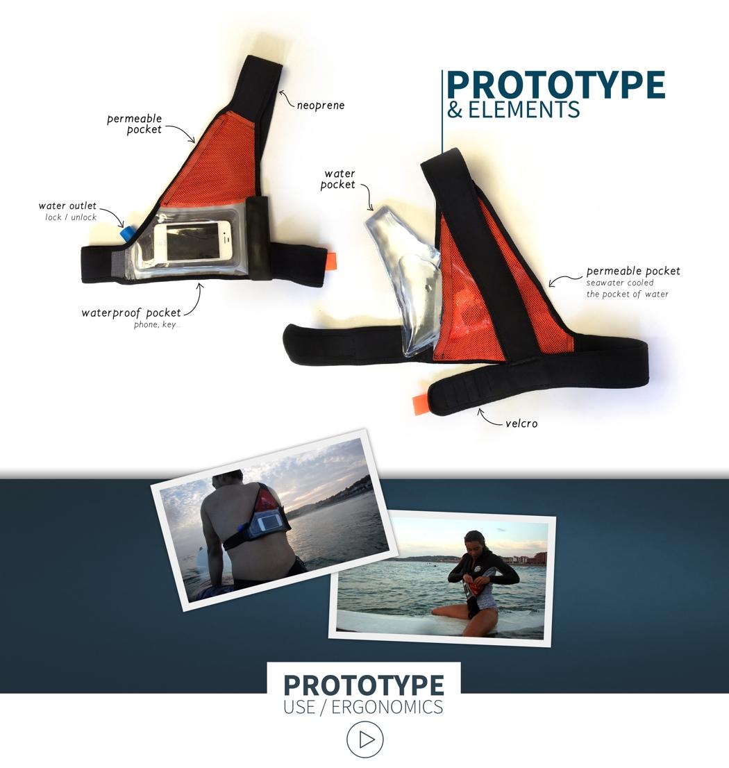 smart_surf_bag