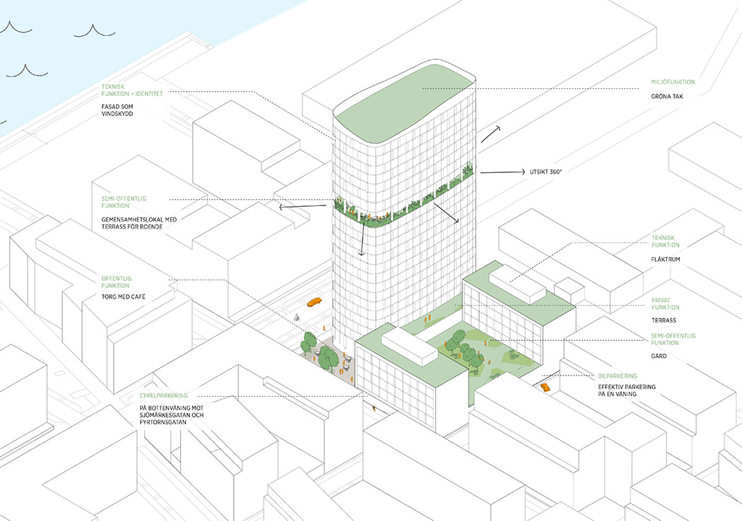 C:Autodesk_TempRevit2016sjomarket_jsz_var161003.pdf