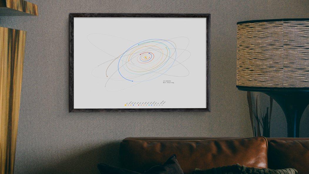 spacetime_coordinates_color_art_prints_3