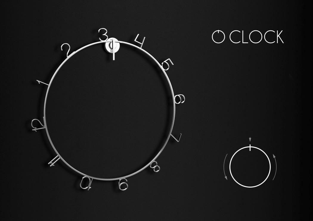From O'clock to Whoa'Clock