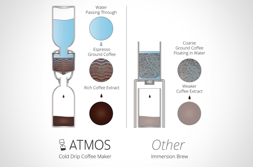 atmos_coffee_brewer_11