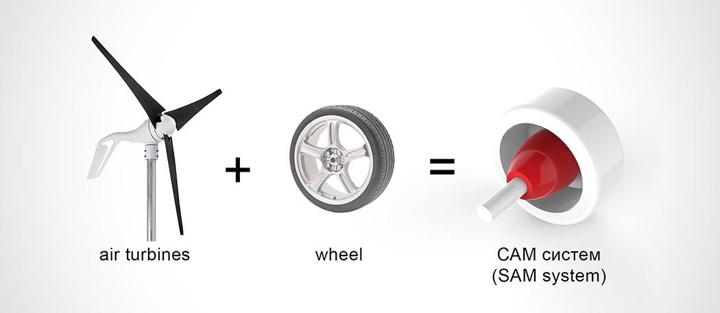 sam_system_wheel_02