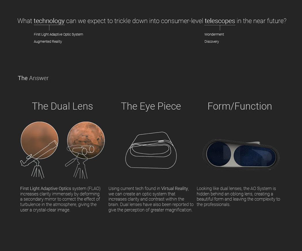 google_telescope