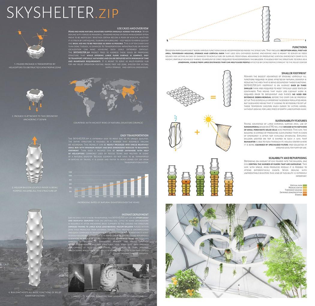 skyshelter_zip_3