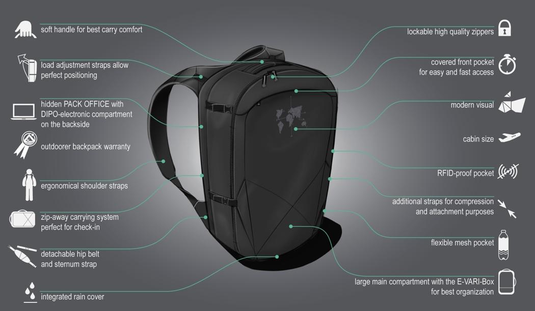 digital_nomad_35_ultimate_backpack_04