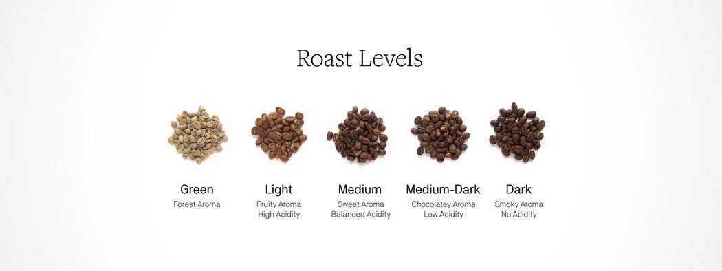 kelvin_coffee_roaster_01