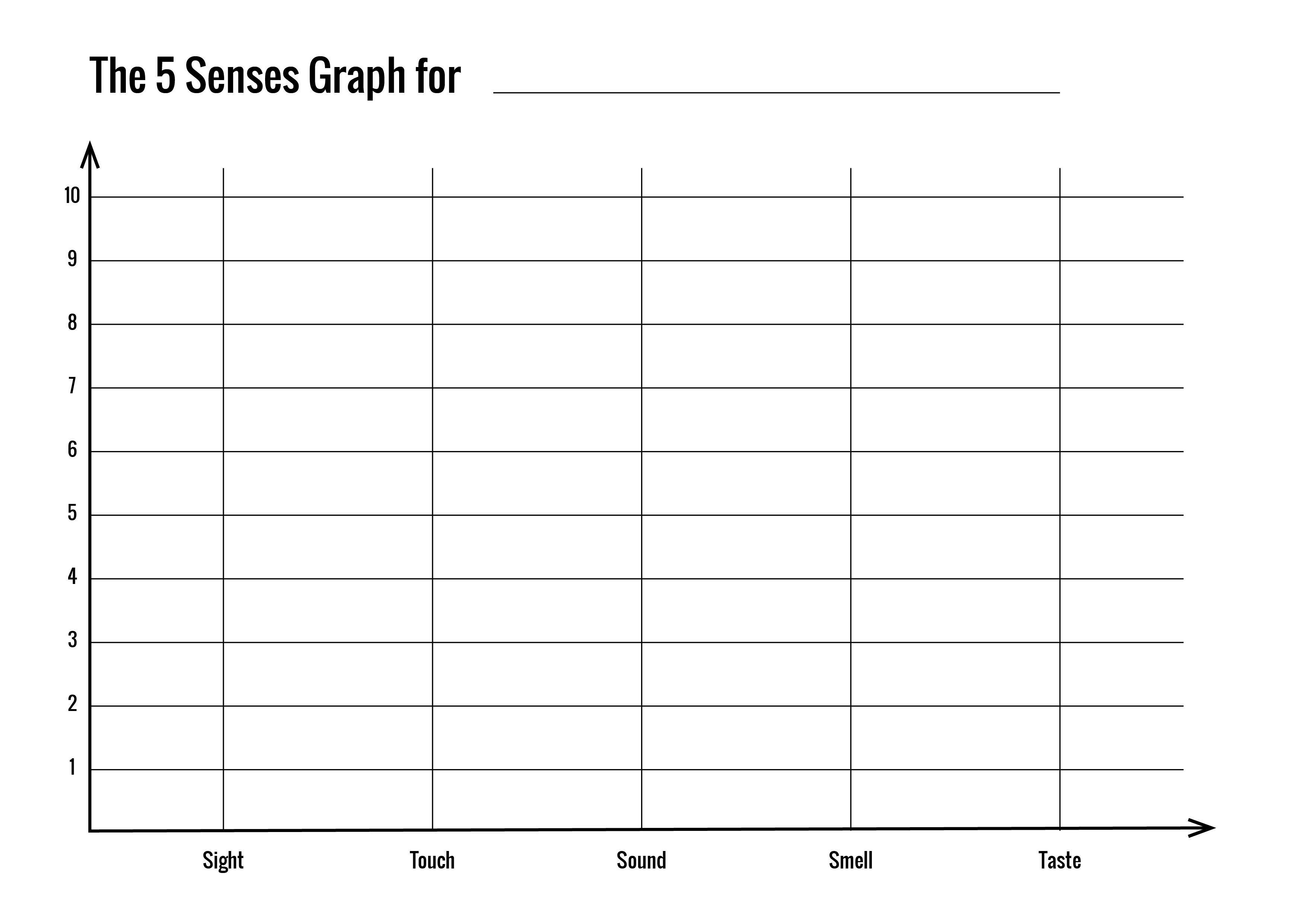 5_senses_graph_original