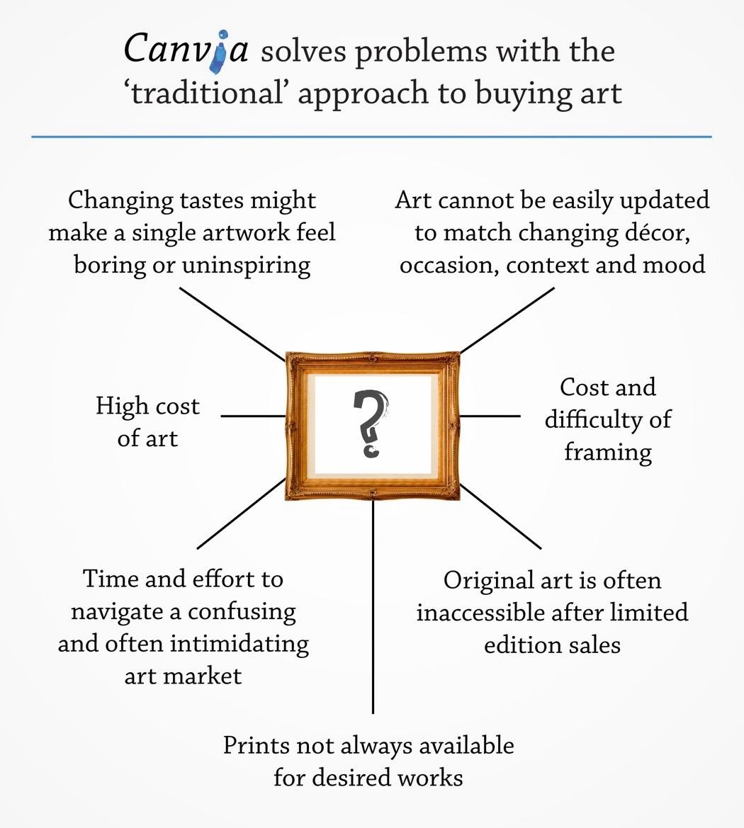 canvia_realistic_interactive_art_display_09
