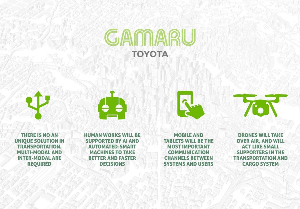 gamaru_smart_cargo_02