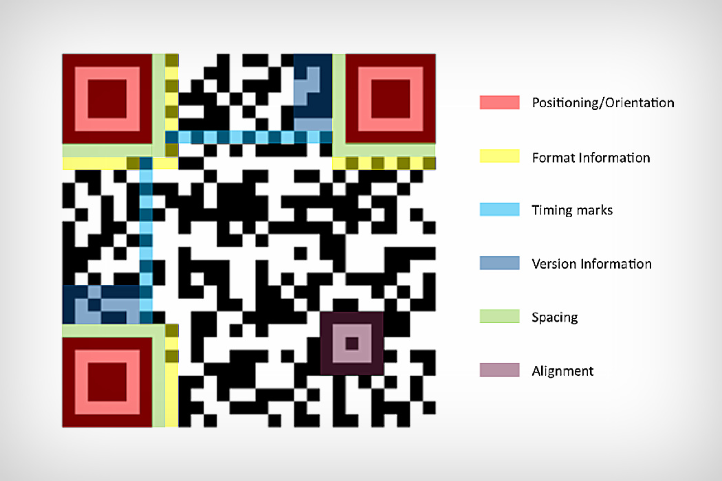 demystifying_qr_codes_2