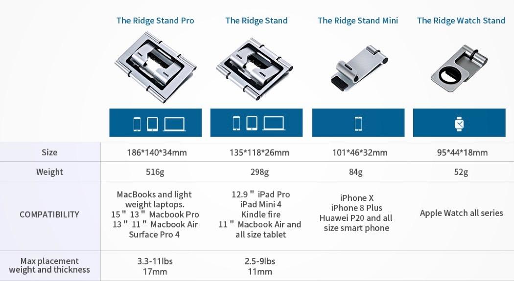 ridge_stand_2.0_docking_device_04