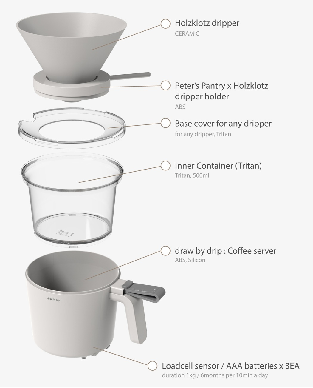 drawbydrip_coffee_server_05