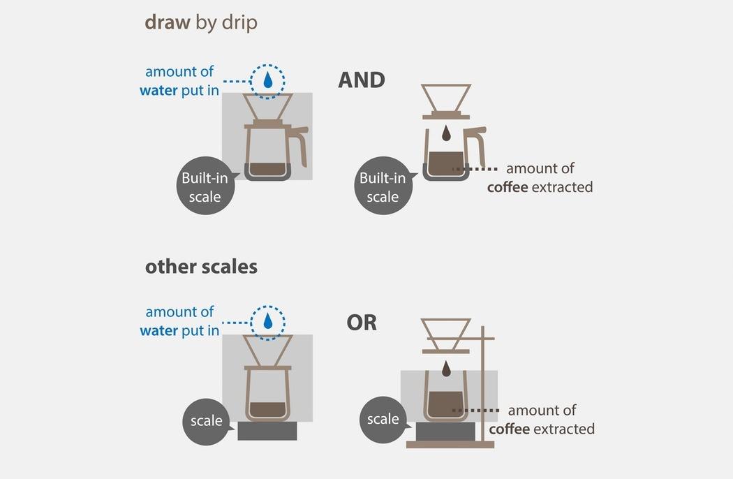 drawbydrip_coffee_server_06