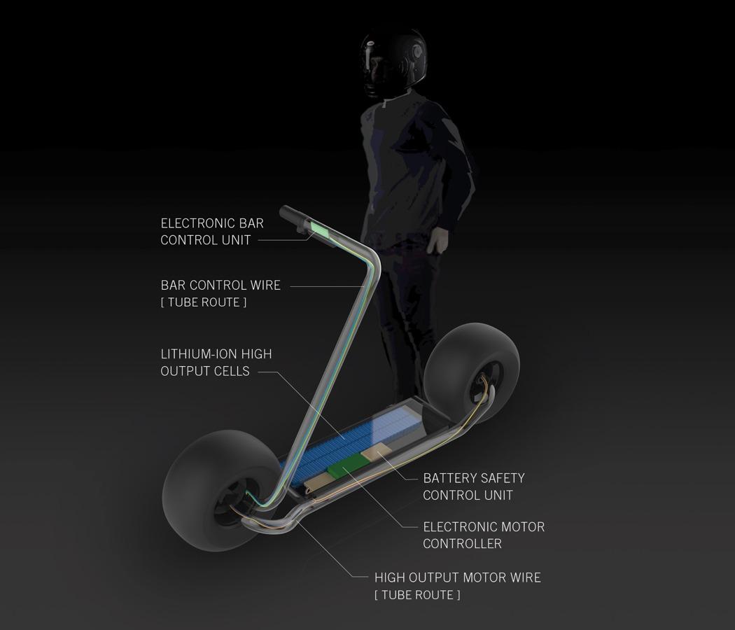 stator_self_balancing_electric_vehicle_01