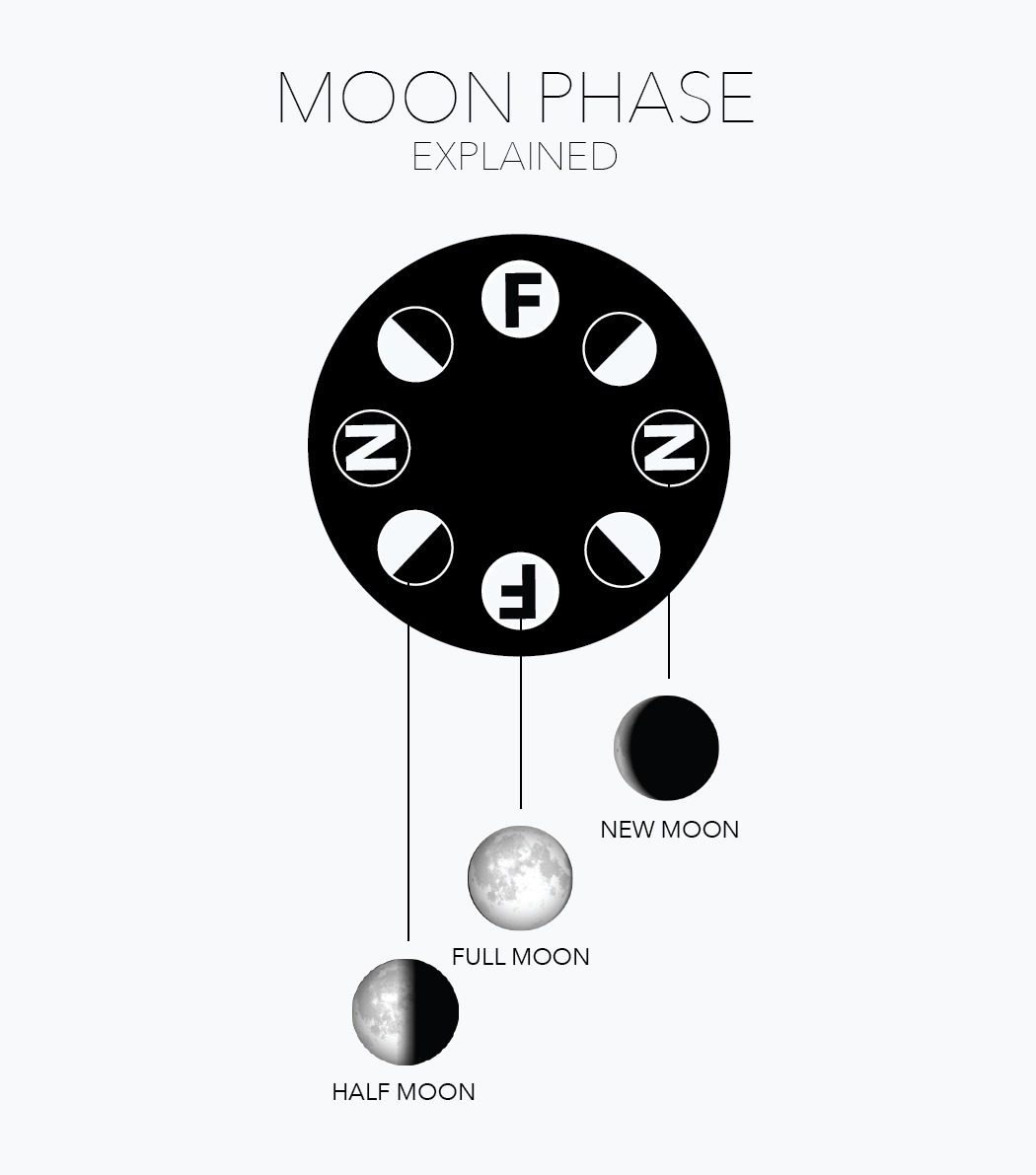 novem_moon_phase_chronograph_watch_15
