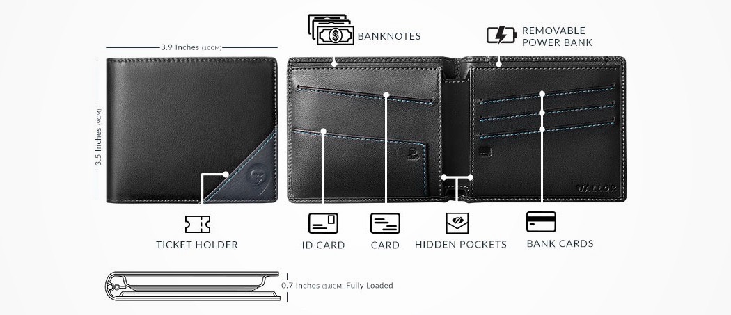 wallor_worlds_smartest_wallets_04